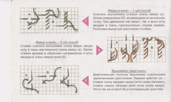 Инструкция по вышивке крестиком 281