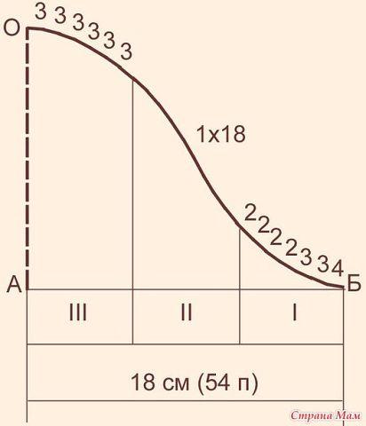 0 (412x480, 15Kb)