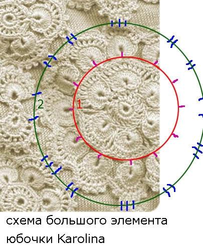 tig-isi-motifli-dantel-etek-yapimi-4 (405x498, 150Kb)
