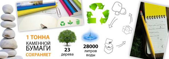 производство каменной бумаги (594x207, 123Kb)