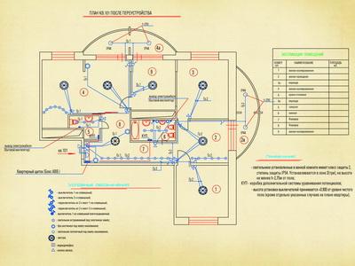 soglasovanie-elektroproekta-1 (400x300, 55Kb)