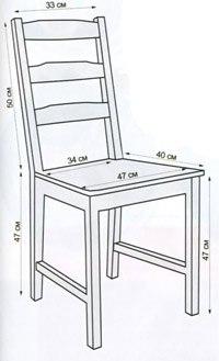 Как сшить чехлы на стулья со спинками