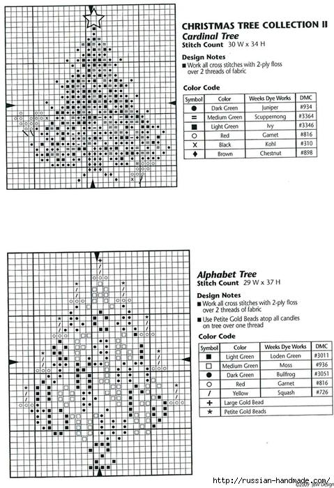Вышивка. НОВОГОДНИЕ елочные шары и подвески (25) (479x699, 275Kb)
