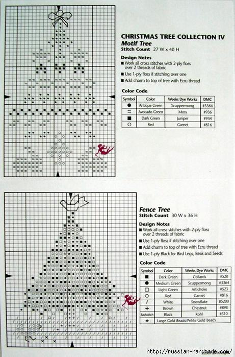 Вышивка. НОВОГОДНИЕ елочные шары и подвески (29) (461x699, 336Kb)