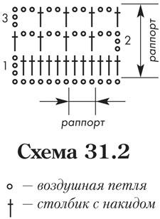 V0305313 (225x308, 34Kb)