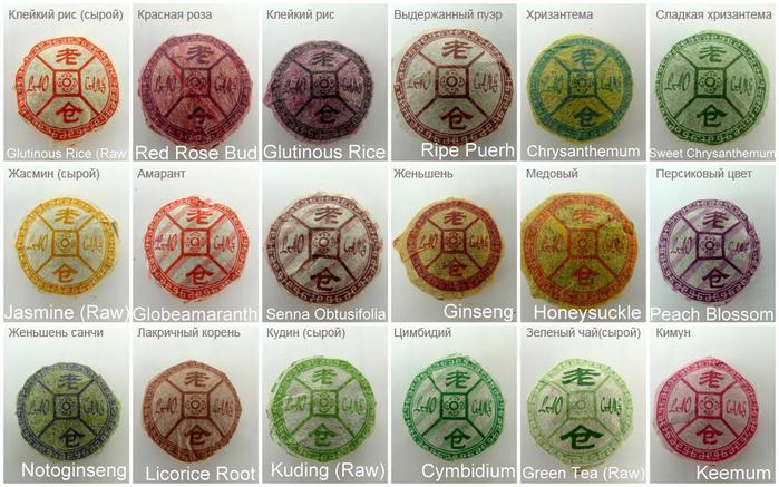 китайский чай Пуэр (1) (700x437, 380Kb)