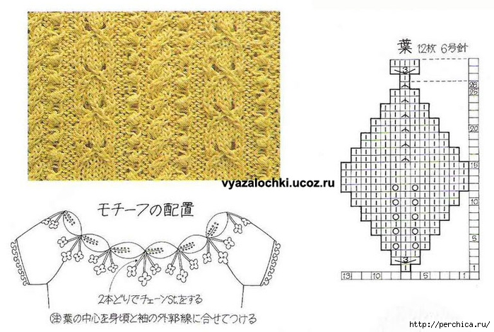 Вязание узор листики от горловины