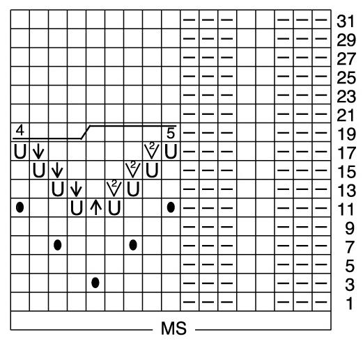 pulover-s-kruglym-vorotnikom-shema (521x490, 159Kb)