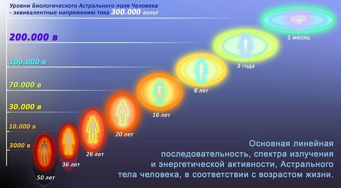 Urovniglav (700x385, 36Kb)