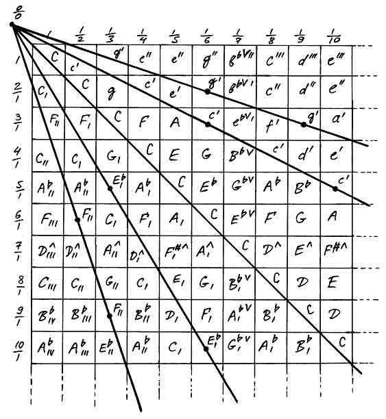 Lyambdoma_2 (563x612, 185Kb)