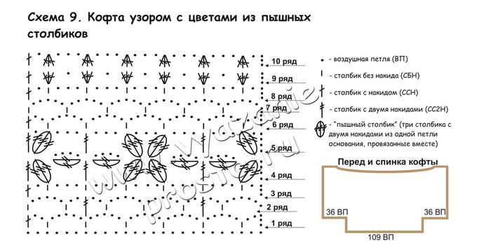 Vyazanie-dlya-zhenshchin.-Shema-9-Kopirovat (700x357, 132Kb)