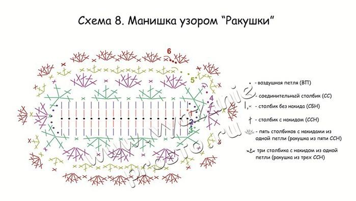 Вязание манишка на пуговицах схема