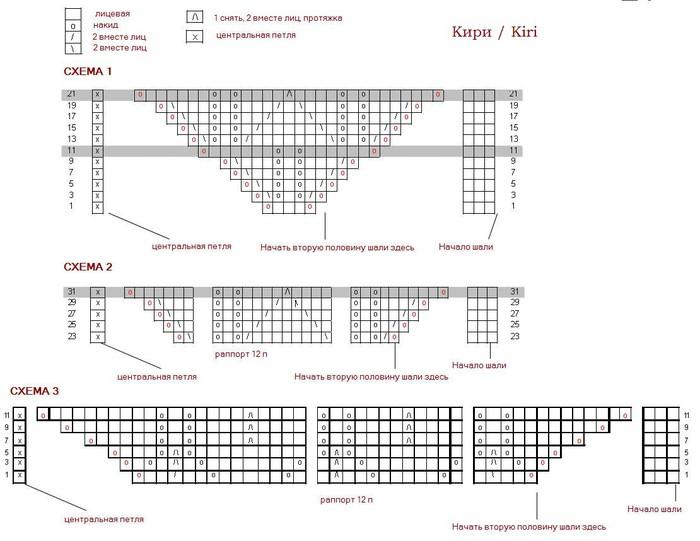 кири2 (700x541, 75Kb)