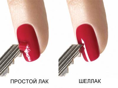как сделать шилак/5689873_shilakdlyanogtey (400x299, 33Kb)