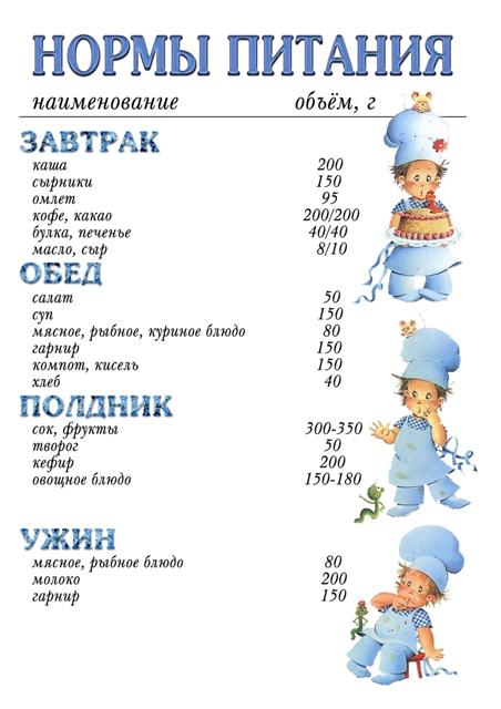 5767223_1269967693_normypitaniya (452x640, 130Kb)