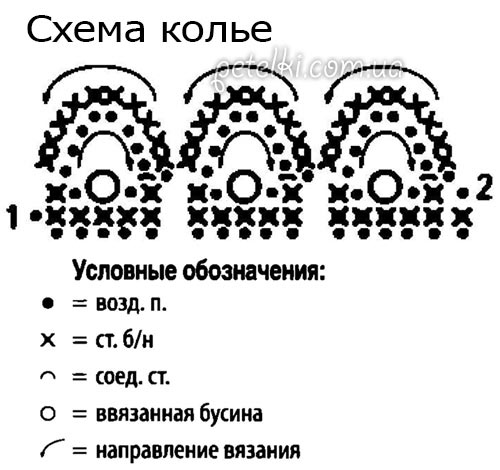 1410351639_shema-kole (500x470, 107Kb)