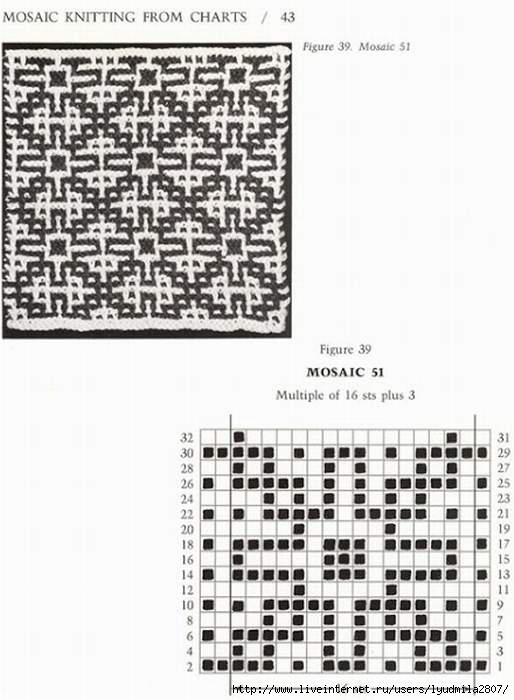 Вязанное платье чешуйками