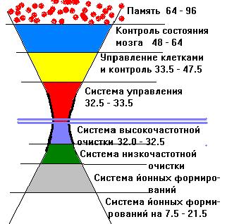 2979159_materiya (322x318, 9Kb)