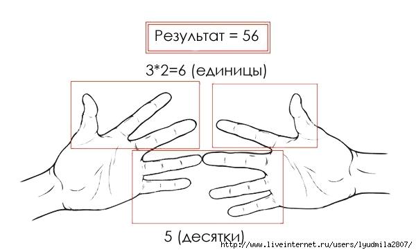 4 (600x364, 72Kb)