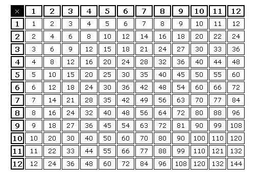 gм (1) (515x379, 57Kb)