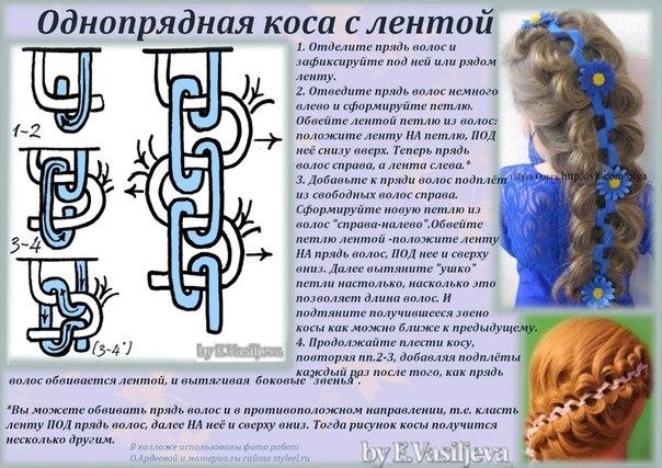 «Техника Плетения Кос»