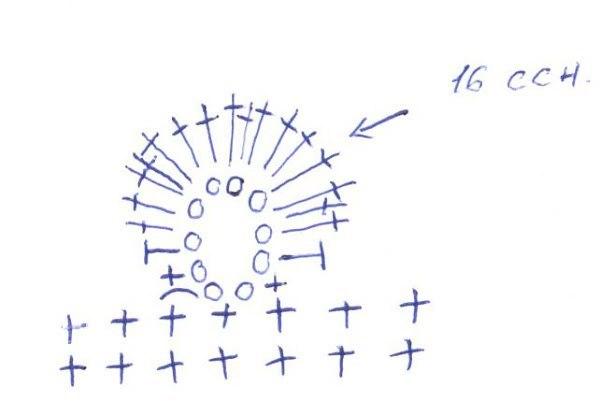 platie-jaklin-vanessa-montoro-shema (600x416, 81Kb)