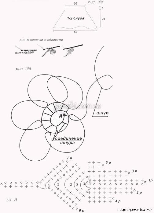 1419446682_cyel-shemy (504x700, 115Kb)