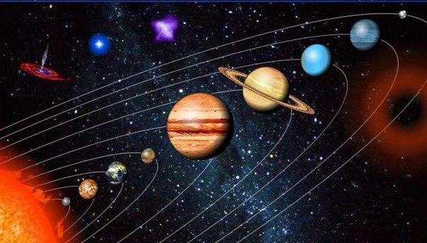 2835299_Vedicheskaya_Astrologiya_planeti (604x344, 58Kb)