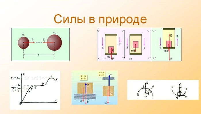 0005-005-Sily-v-prirode (700x398, 53Kb)