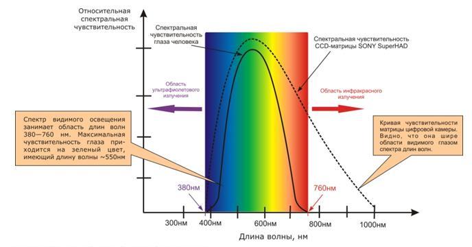 термобелье может можно ли поменять длину волны красного лазера купить