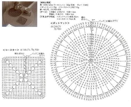 set-de-table-4-JPG (450x369, 56Kb)