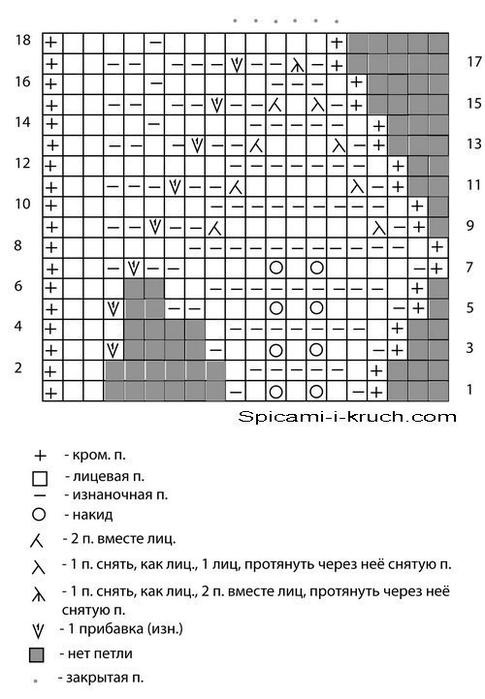 СЃРЅСѓРґ6 (485x700, 165Kb)