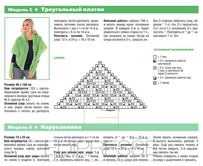 Схема вязания платок шаль 311