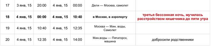 таблица3 (700x157, 42Kb)