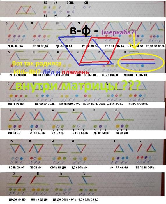 Теория музыки и позвоночник - Страница 5 119892511_29n9f81
