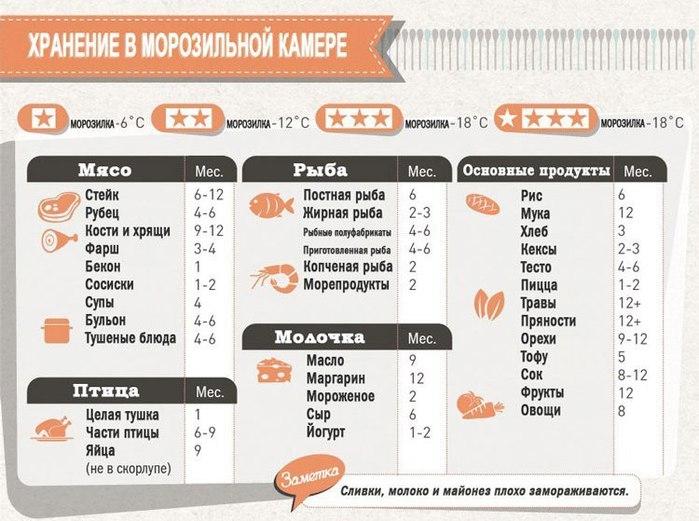блог диетолога людмилы денисенко