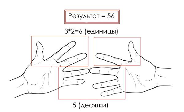 4 (600x364, 85Kb)