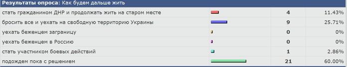 4948224_doneck_golosyv_ (700x135, 23Kb)