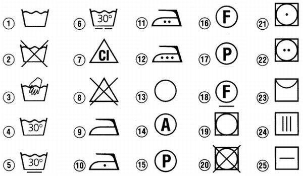 знаки на лейблах одежды