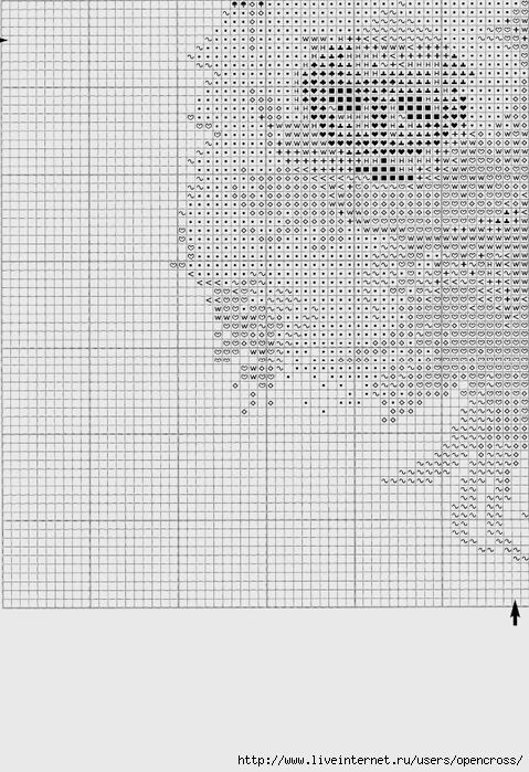 APSC748 Scruff_chart03 (479x700, 272Kb)