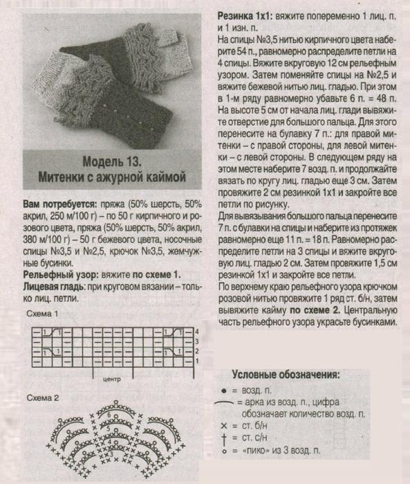 Вязание митенок спицами с описанием 776