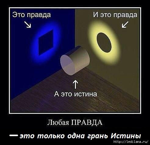 3925311_istina (492x475, 81Kb)