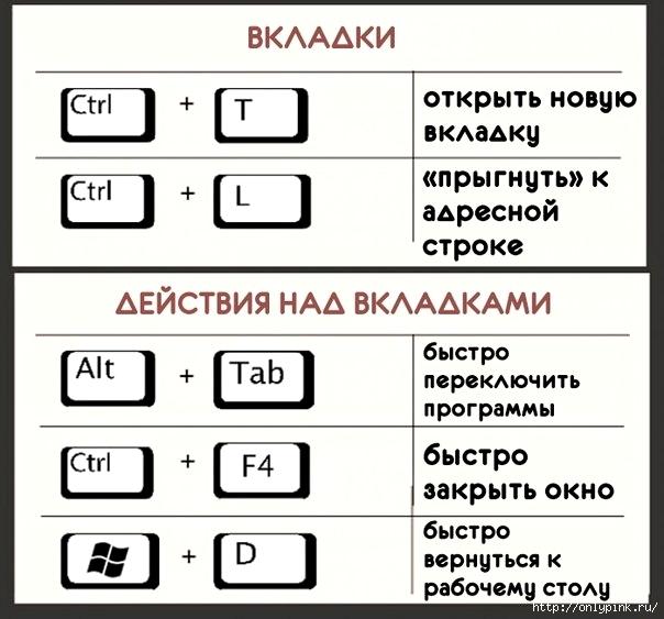 сочетание кнопок клавиатуры3 (604x563, 158Kb)