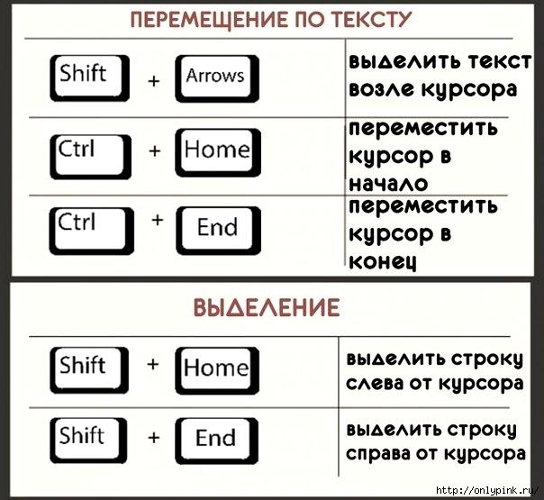 сочетание кнопок клавиатуры5 (604x555, 166Kb)