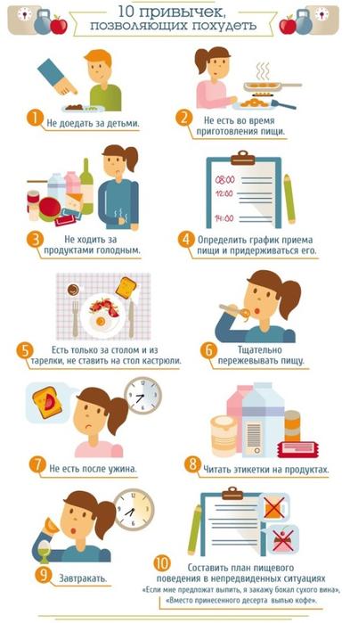 10 привычек, позволяющих похудеть (393x700, 230Kb)