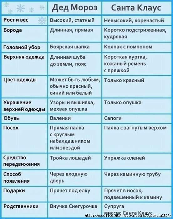дед_мороз-санта (553x700, 193Kb)