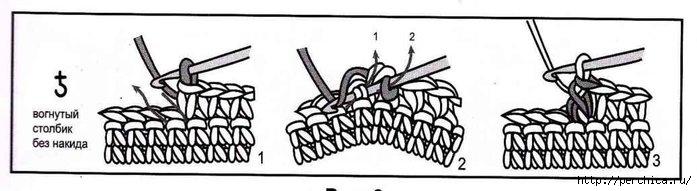 Как обозначается вогнутый и выгнутый столбики