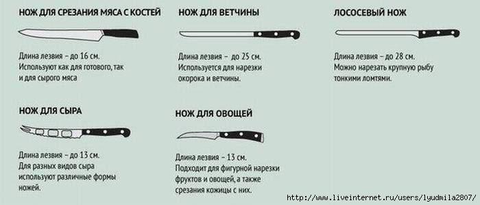 ножи3 (700x299, 72Kb)