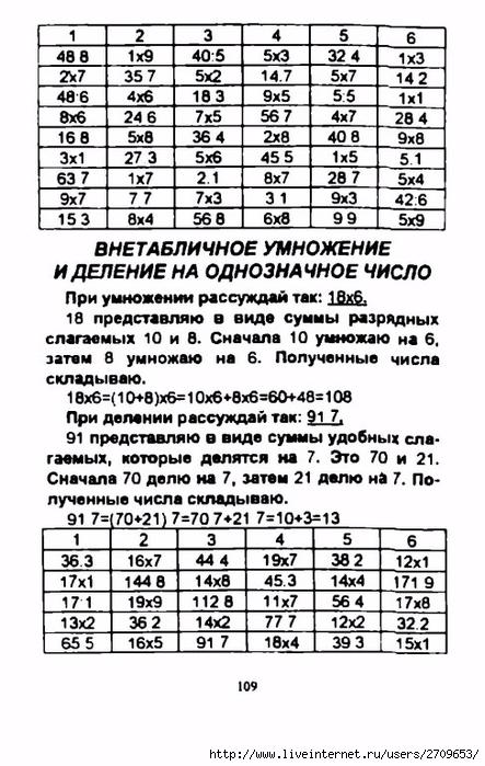 Исследовательские Работы По Математике 11 Класс