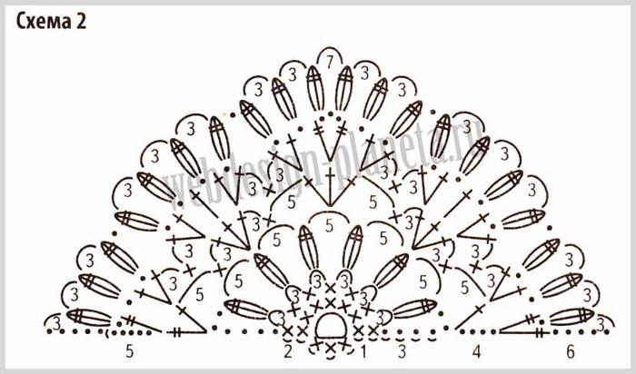 azhurnoe-letnee-plate-krjuchkom-shema-2 (700x412, 208Kb)